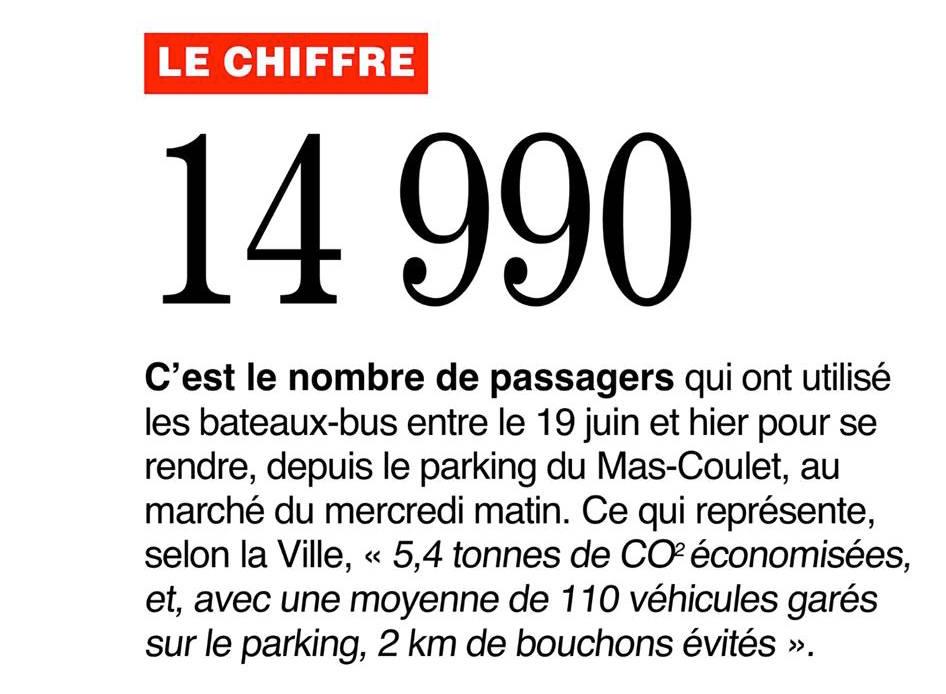 Nombre de personnes transportées lors des navettes en 2015